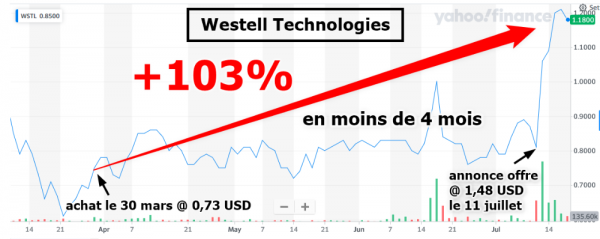 Westell_4mois_daubasses_103pc.png